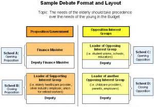 Team Policy Debate Outline by Budget 2009 Inter School Budget Debate Challenge