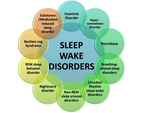 7 Signs You Sleeping Problems by Addressing Sleep Disorders In Service Members And Veterans