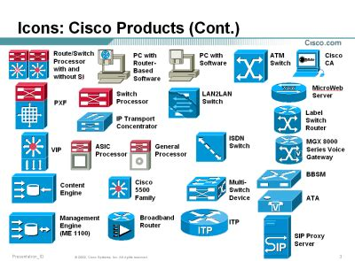 visio cisco icons 10 cisco network device icons images cisco network