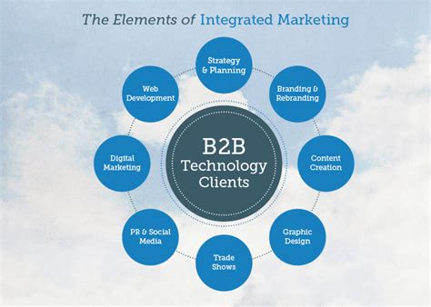 2nd Floor Plan marketing services altitude marketing full service agency