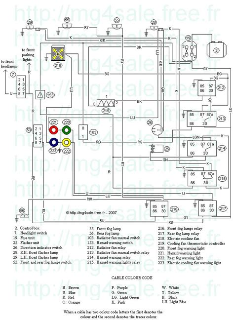 mgb fuse box diagram 20 wiring diagram images wiring