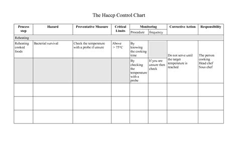 figure 1 general format and interpretation of a statistical control