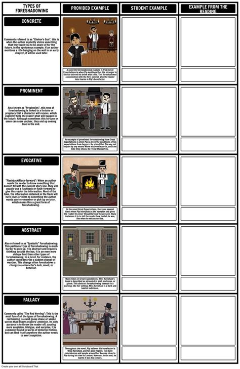 storyboard template software 10 best parts of a story images on