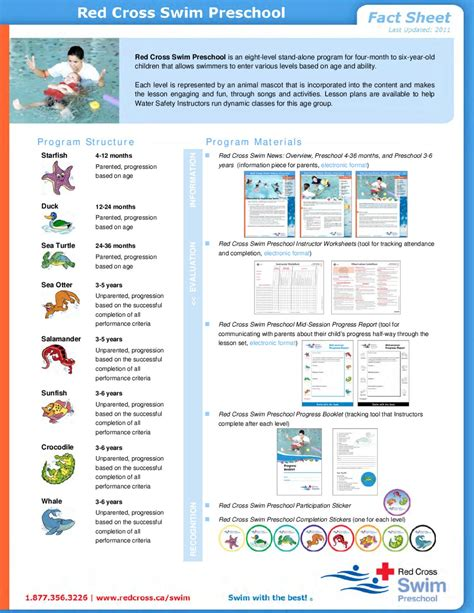 Lesson Plan Template Red Cross | red cross learn to swim lesson program 2012 lr by shawn