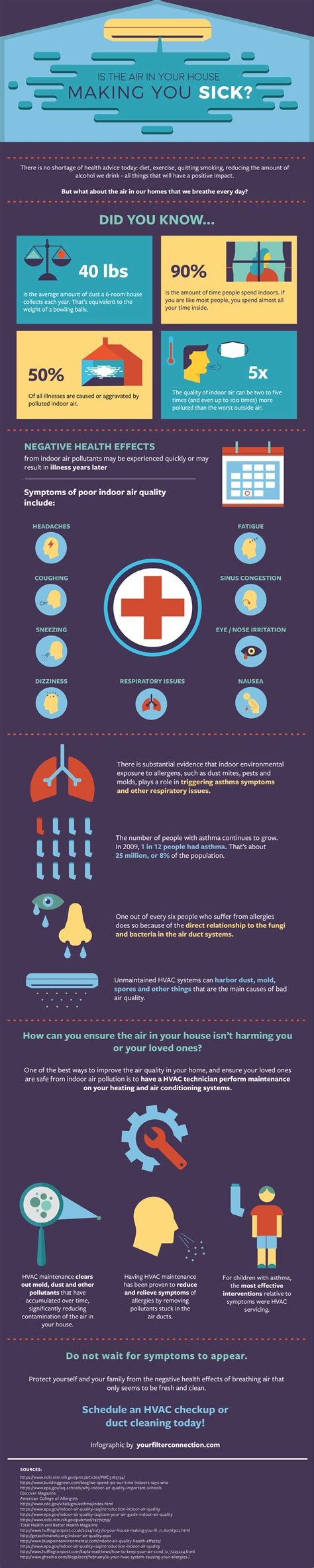 is my house making me sick is the air in your house making you sick infographic