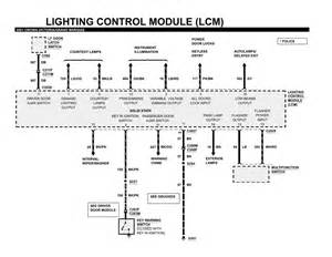 2001 Lincoln Town Car Lighting Module Repair Guides Lighting Systems 2001 Lighting