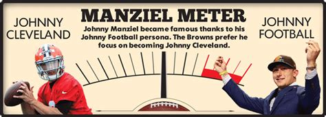 johnny manziel bench johnny manziel gave washington bench the middle finger for the win