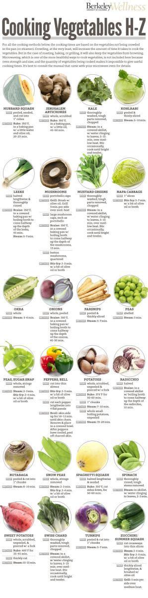 9 Basic Ways To Prepare Vegetables by 60 Healthy Ways To Cook Vegetables Berkeley Wellness