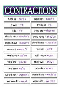 grammar list of images
