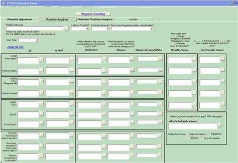 kepner tregoe problem analysis http www kepner tregoe