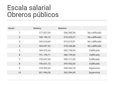 tabla salarial 2016 colombia empleados publicos press salarios 2015 servidores publico colombia html autos post