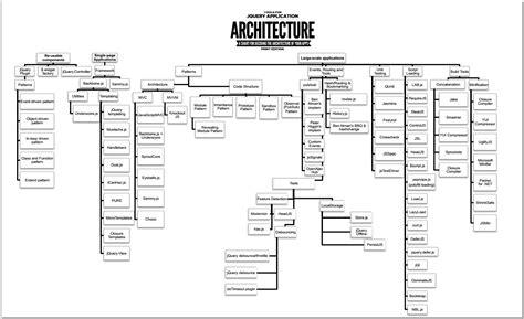 design pattern javascript pdf 자바 스크립트 와 jquery 디자인 패턴 essential javascript and jquery