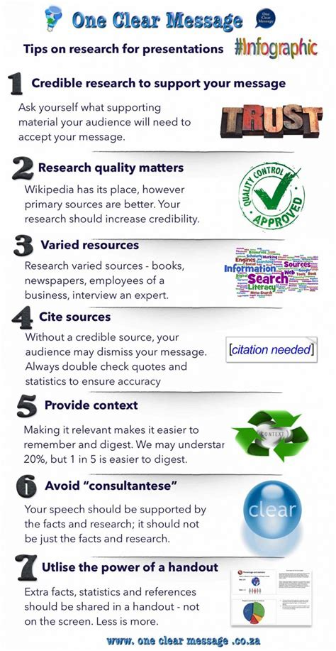 Research Paper Presentation Tips by Tips On Research For Presentations