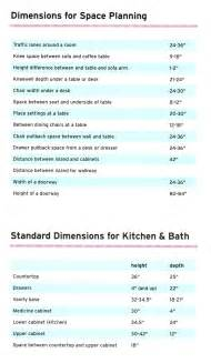 standard dimensions in kitchen design home