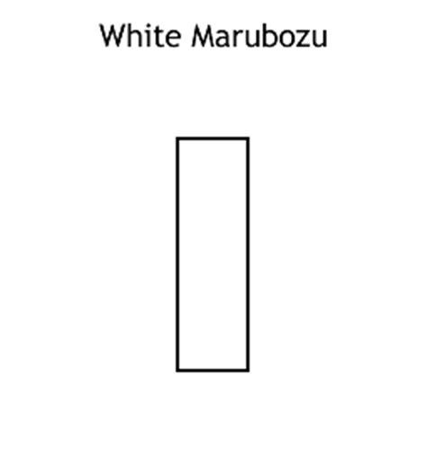 pattern white marubozu bullish white marubozu learn the stock market