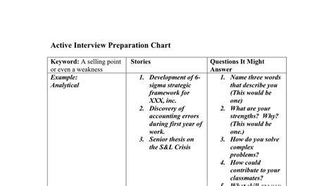 Mba Admissions Strategy by Adam Markus Graduate Admissions Guru Mba Application