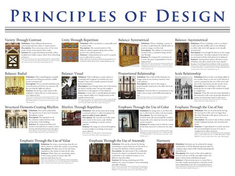 design elements in a home elements and principles of design page succor with