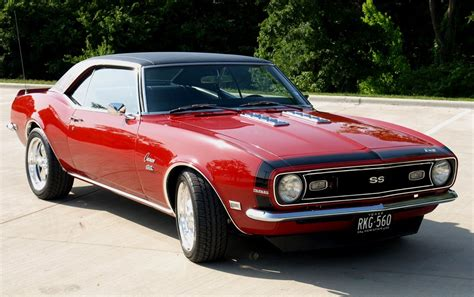 camaro muscle car classics all about muscle car brief guide for car insurance of