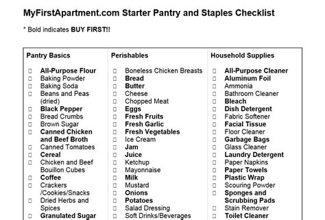 kitchen checklist for first home our starter pantry and staples checklist helps you get