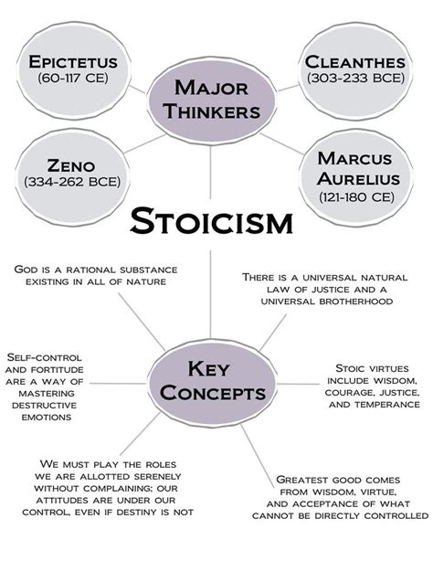 stoicism a detailed history of ancient wisdom that will help you cure anxiety the happiness and optimism guide for a books 278 best history of philosophy images on