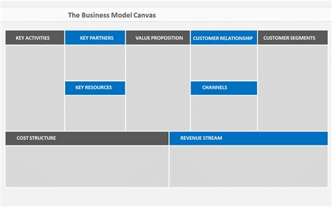 Powerpoint Templates Value Proposition Gallery Powerpoint Models Free