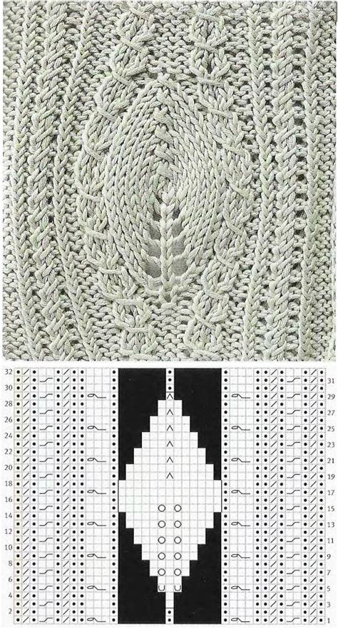 crochet pattern types share knit and crochet leaf type knitting pattern knit