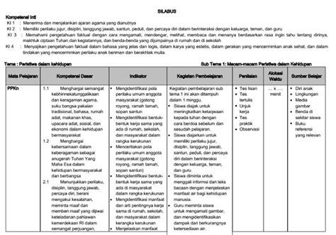 Contoh Rpp Bahasa Inggris Kelas 5 Sd Berkarakter Semester | contoh rpp bahasa inggris kelas 5 sd berkarakter semester