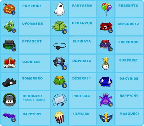 doodle club coin codes 2014 club penguin codes 2014 2017 2018 best cars reviews
