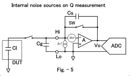 switched capacitor differential integrator op noise in integrator 28 images caf low voltage fully differential lifier for switched