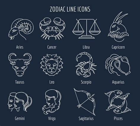 astrology sign a brilliant analysis of the characteristics of horoscope signs