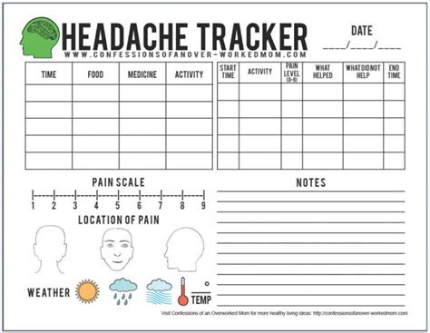 printable headache diary helpful migraine tips printable headache tracker