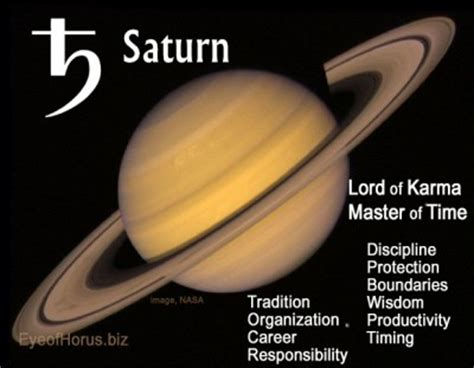 ruling planet saturn new moon 21 176 capricorn friday jan 11th 2013 eye of