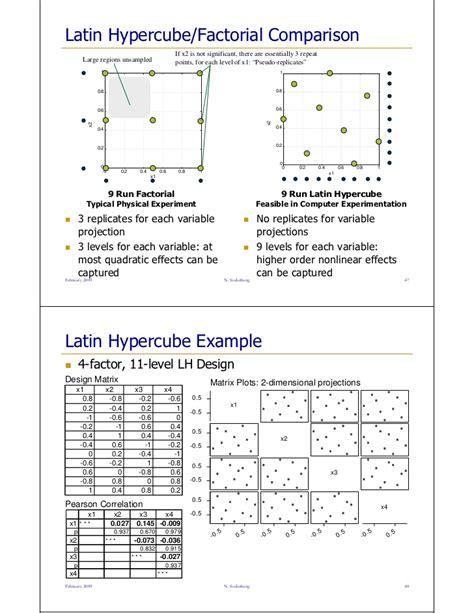 design of experiment latin hypercube latin hypercube sling software for pc gameslost