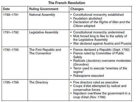 freud s scientific revolution a reading of his early works books revolution worksheets grade 8 reading
