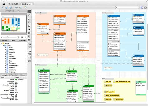 using only entity relationship diagram to query mysql 5 tools to visualize database schemas codediesel