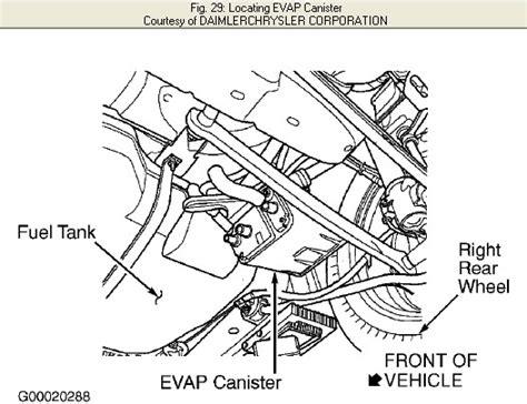 how to determined evap sensor fualt 2010 lexus gx service manual how to determined evap sensor fualt 2007