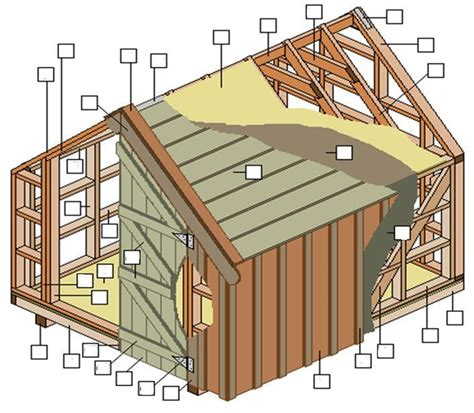 How To Build A Shed How To Build A Shed