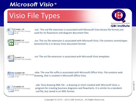 visio file types microsoft visio detailed presentation