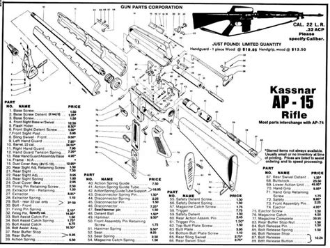 ar 15 parts diagram lower receiver exploded view ar 15 parts list diagrams printable diagram