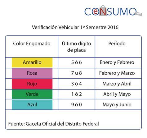 verificacion segundo semestre 2016 calendario de verificacion 2016 df