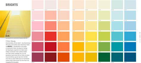 Farbpalette Zum Streichen by Farbpaletten Wandfarbe Gro 223 Farbpalette Wandfarbe Pastell