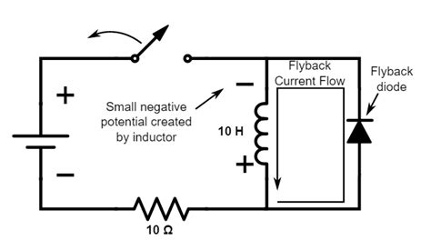 flyback diode operation flyback diode operation 28 images flyback converter operation benefits of two switch