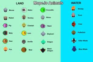 mope io mope io mopeio free online game on silvergames com
