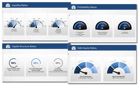 how to create a powerpoint presentation of financial