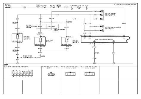 door lock wiring diagram repair guides power door locks 2002 power door