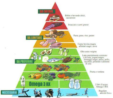 piramide alimentare toscana l educazione piatto piramidi e piatti