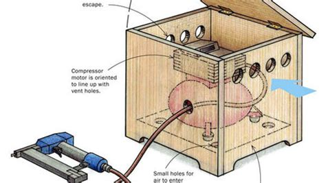quieting an air compressor finewoodworking