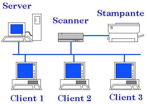 l server l architettura client server