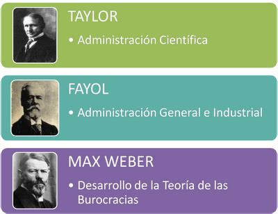 el enfoque tpico de la escuela de administracin cientfica es el bloque ii administracion i