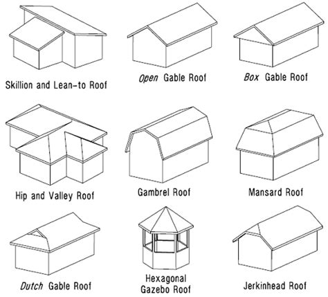 roof designs terms types  pictures  project closer